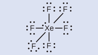 This structure shows a xenon atom single bonded to six fluorine atoms. Each fluorine atom has three lone pairs of electrons.