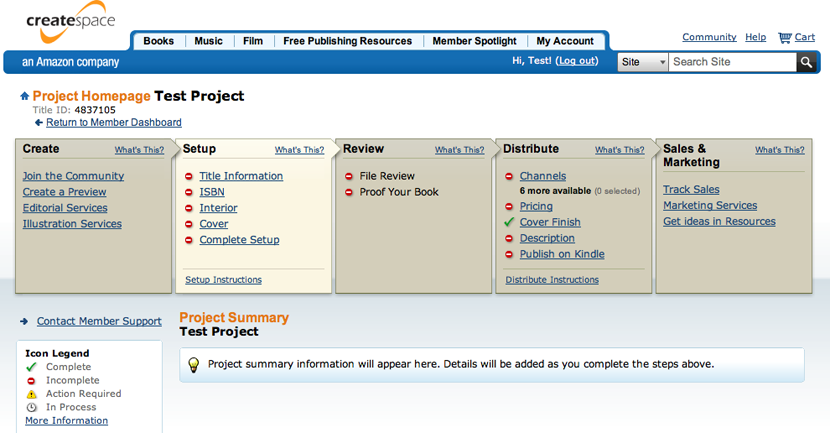 Steps in the CreateSpace self-publishing process.